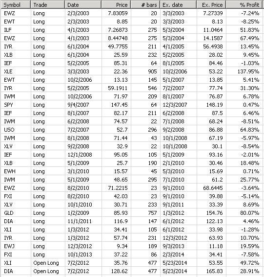 trades-8-meses