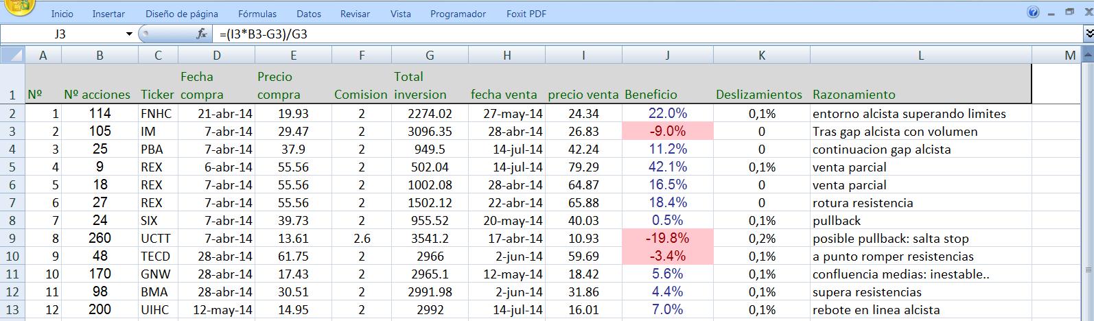 diario-de-trading