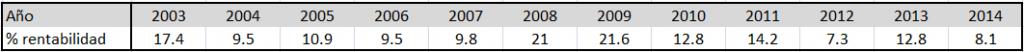 resultados-anuales-4-sistemas_