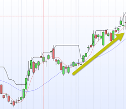 swing-trading-facil