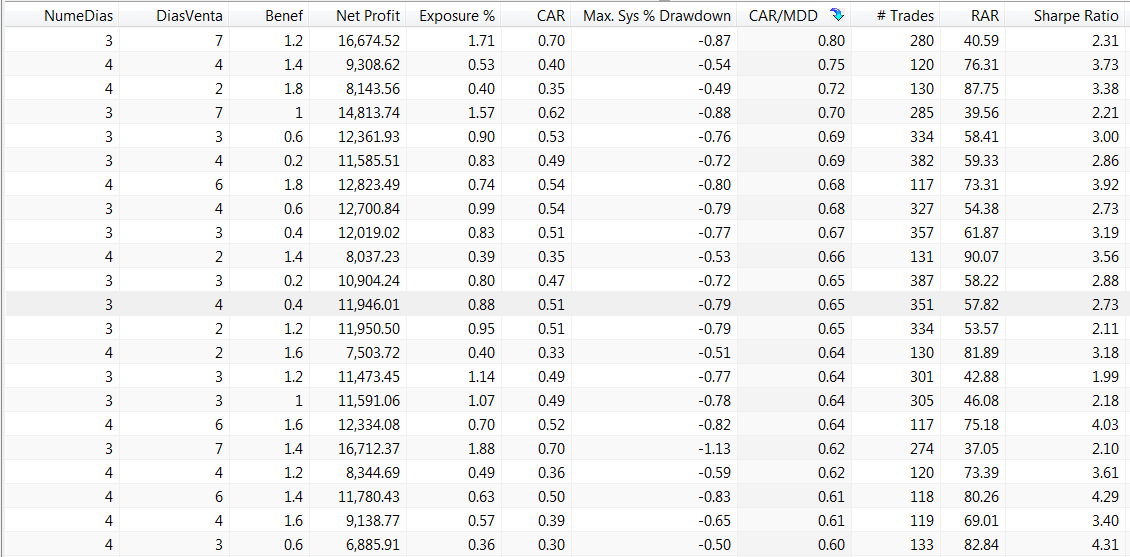 optimizacion_SPY_reversion